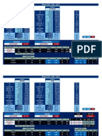MLB 29-05-2013  - SEASON 2013
