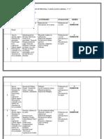 PLANIFICACION Adm de Personal y Leg Laboral 5to 2da