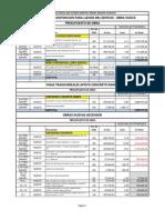Presupuesto Obra Adicionales