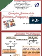 conceptos básicos de didáctica educ y pedag
