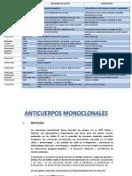 Anticuerpo Monoclonal Expo