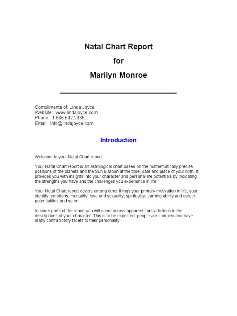 Marilyn monroe natal chart horoscope leadership mentoring geenschuldenfo Images