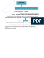 diagrama de flujos introduccion.docx