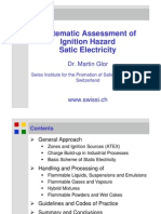 Atex.stat.Glor Static Electricity Iss