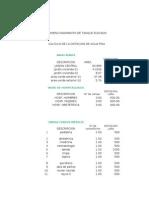 Dotaciones Posta