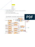 Supprot System RBS 6000 Architecture