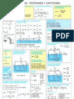 Formulas de Teoria Del Buque 1