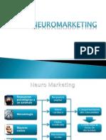 Marketing Neuromarketing