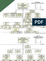 Struktur Organisasi Dan Nama Pejabat Brimob Polda Metro Jaya