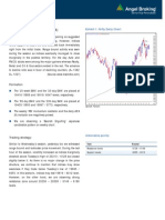 Daily Technical Report, 31.05.2013
