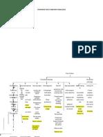Pathway Post Partum Fisiologis