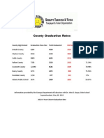 DeKalb County Graduation Rates & DeKalb High School Graduation Rates