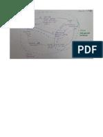 Mappa causale completa del PUDE