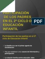 Tema 1 - Participacion de Los Padres