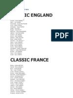 Selecciones clasica PES 2012.docx