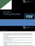 Market Congruency