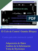 Sistemas_Scada
