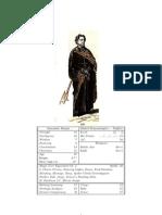 Alexander Borgia Character Sheet