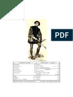 Antonius Caracalla Character Sheet