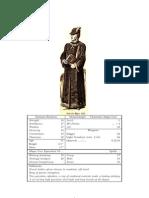 Farinata Brunetto Character Sheet