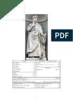 Dante Character Sheet