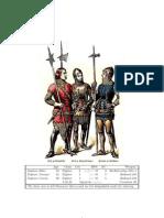 FoglianiThree Character Sheet