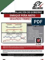 EvaGob_Trimestre2.pdf