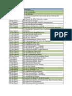 Calendario Internacional y Nacional