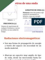RADIACION_ELECTROMAGNETICA.pdf