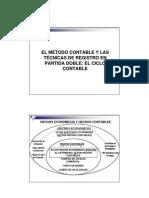 EL MÉTODO CONTABLE Y LAS TECNICAS DE REGISTRO EN PARTIDA DOBLE