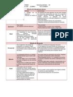 ACT1_UIV.pdf
