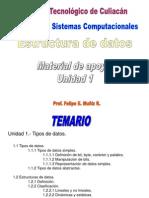 Estructura de Datos Unidad 1