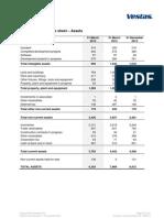 Q12013_Consolidated_balance_sheet_–_Assets_UK