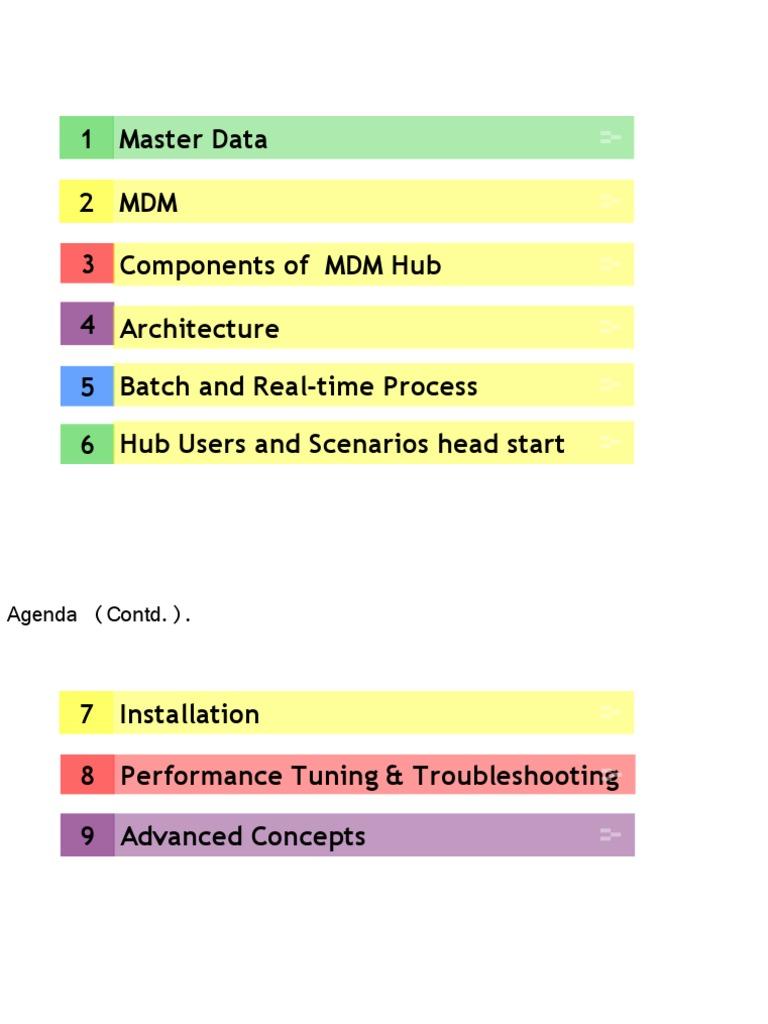 ssrs sample resume resume cv cover letter