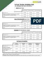 Taxas de Utilização das Instalações Desportivas da UA 2012-2013