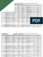 Lugar y Horario de Evaluaciones Presenciales 1BIM