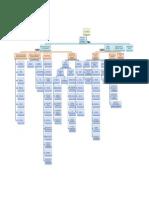 Mapa Conceptual Dto 2649