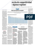 Competitividad Entre Lima y Provincias
