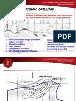Directional Drilling Slides
