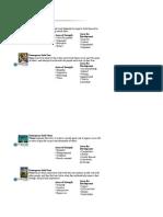 The 9 Enneagram Styles