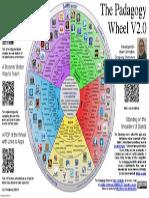 Pad Wheel Poster