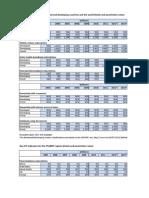 ITU_Key_2006-2013_ICT_data