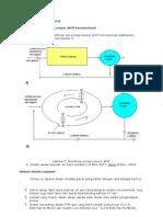 Modifikasi Sistem Lumpur Aktif 2