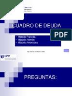 SESIÓN 9 - CUADRO DE DEUDA