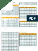 Torque de Apriete para Uniones Roscadas.pdf
