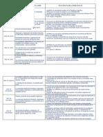 Planificacion anual CS. SOCIALES 4º año