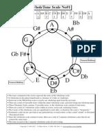 Wholetone Scale - Circle Diagram