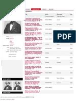 1803 Hector Berlioz - Compositions _ AllMusic