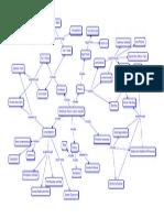 Literacy C-Map