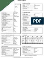 Dash 8 a 4 Checklist 100203
